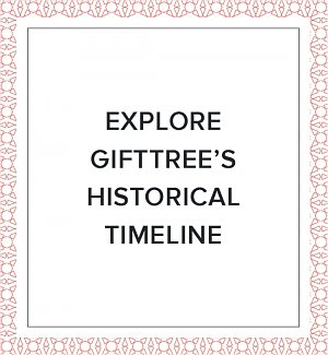 Explore GiftTree's Historical Timeline